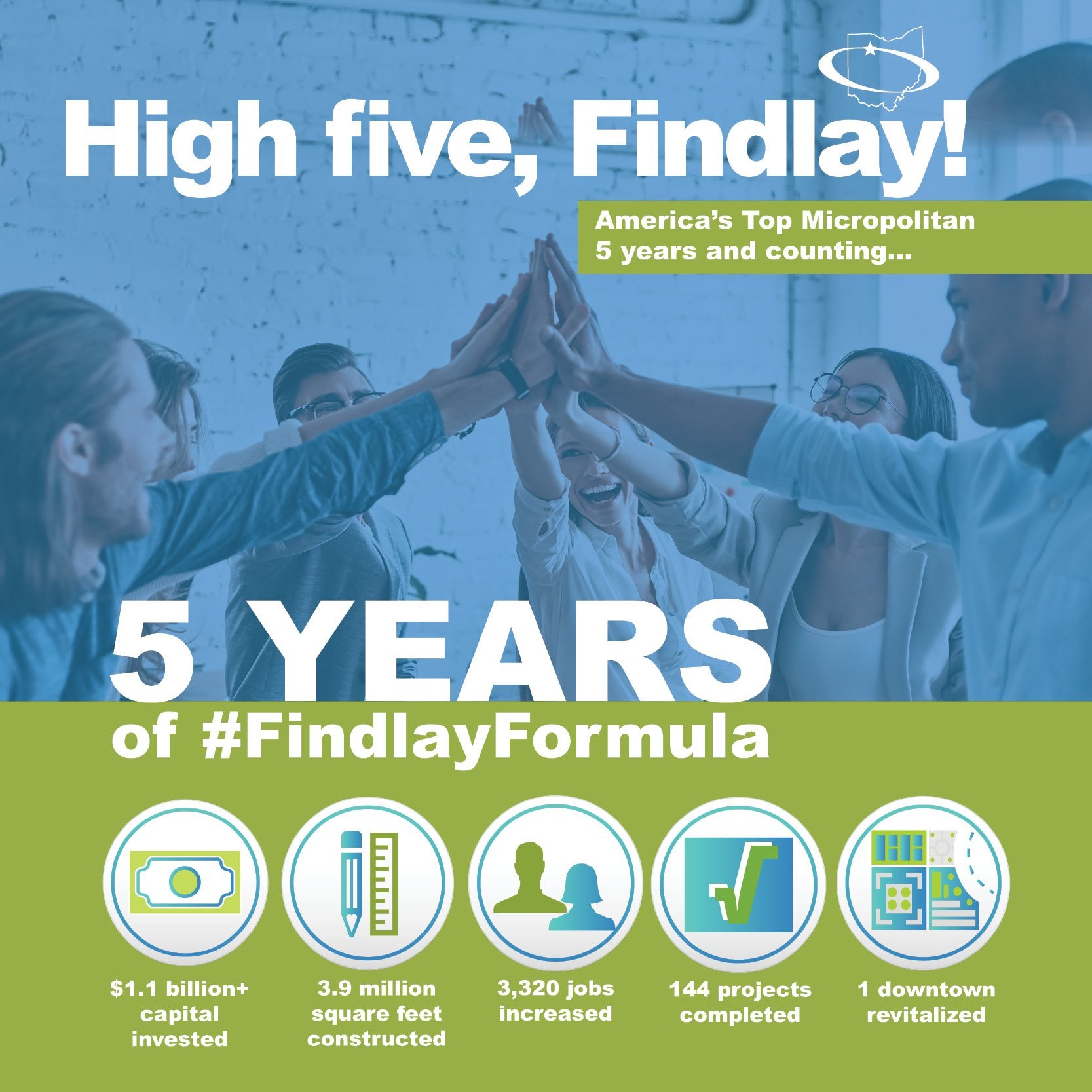 High Five Findlay