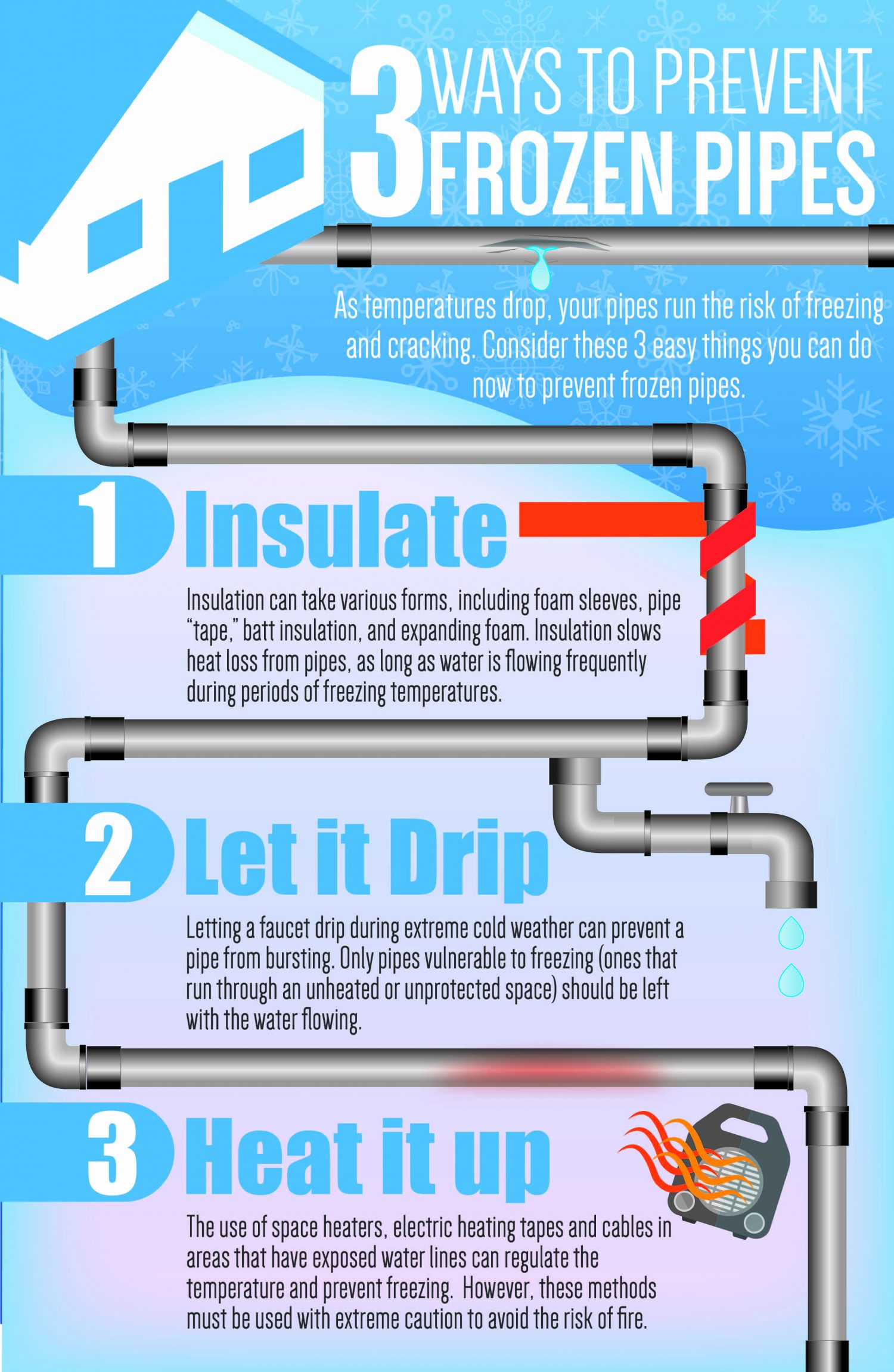 FROZEN PIPES INFOGRAPHIC